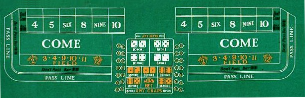 craps for beginners